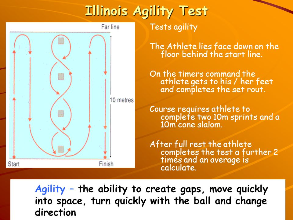 Illinois Agility Test Tests agility. The Athlete lies face down on the floor behind the start line.