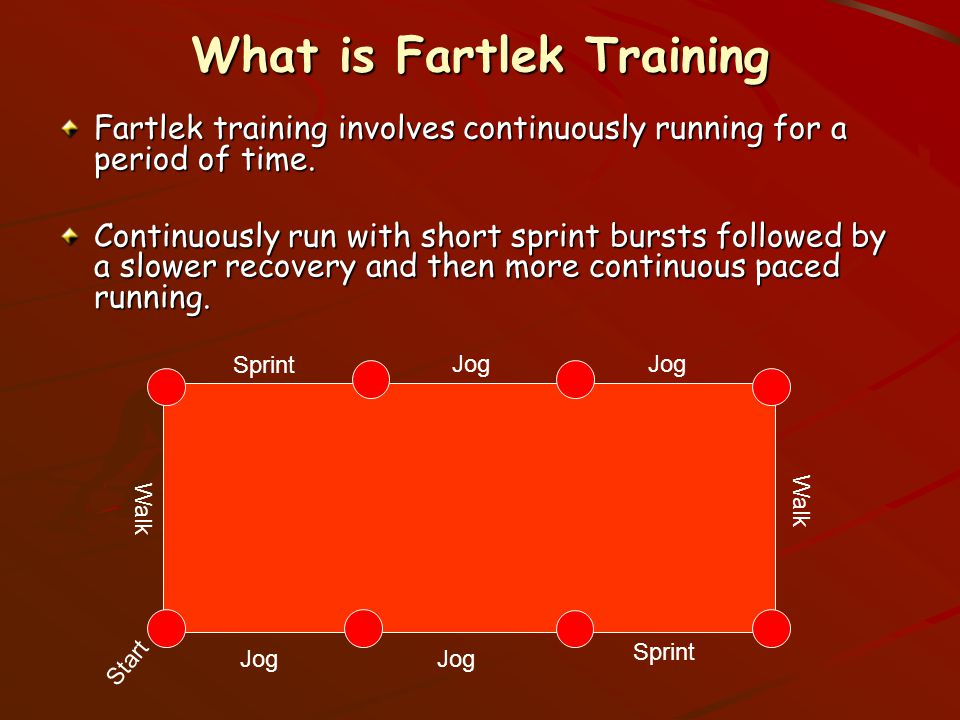 What is Fartlek Training
