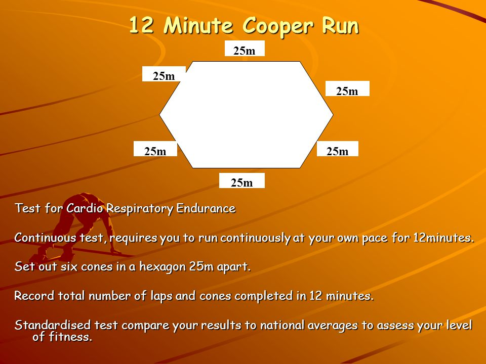 12 Minute Cooper Run 25m Test for Cardio Respiratory Endurance