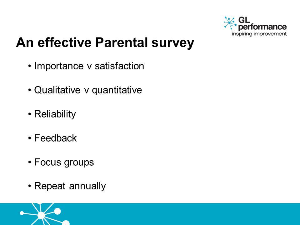 An effective Parental survey