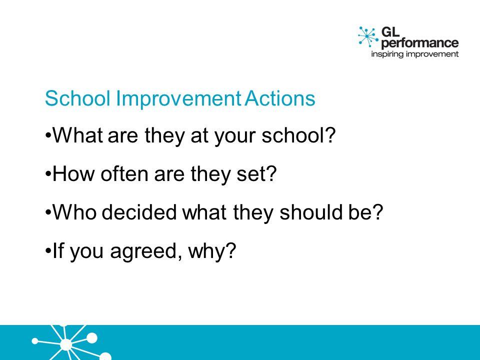 School Improvement Actions