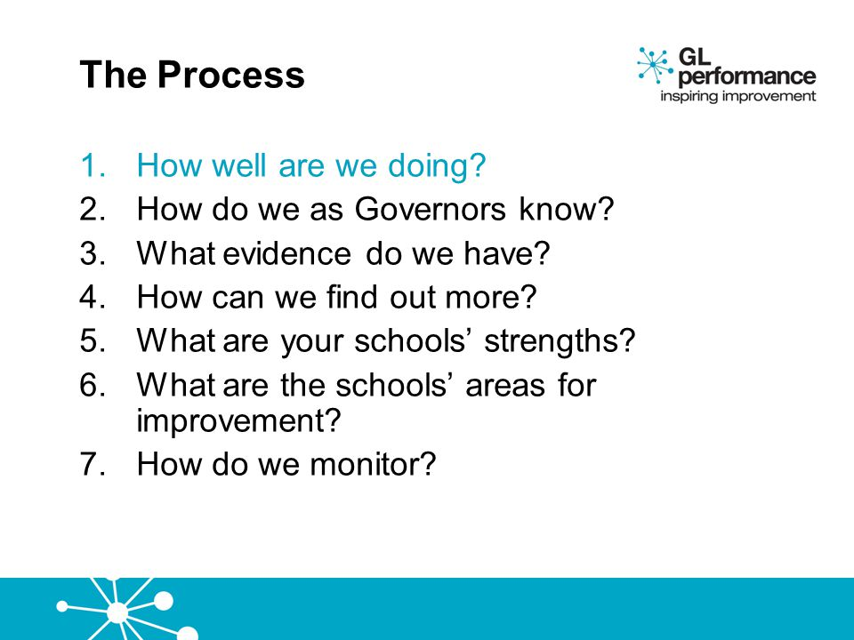 The Process How well are we doing How do we as Governors know