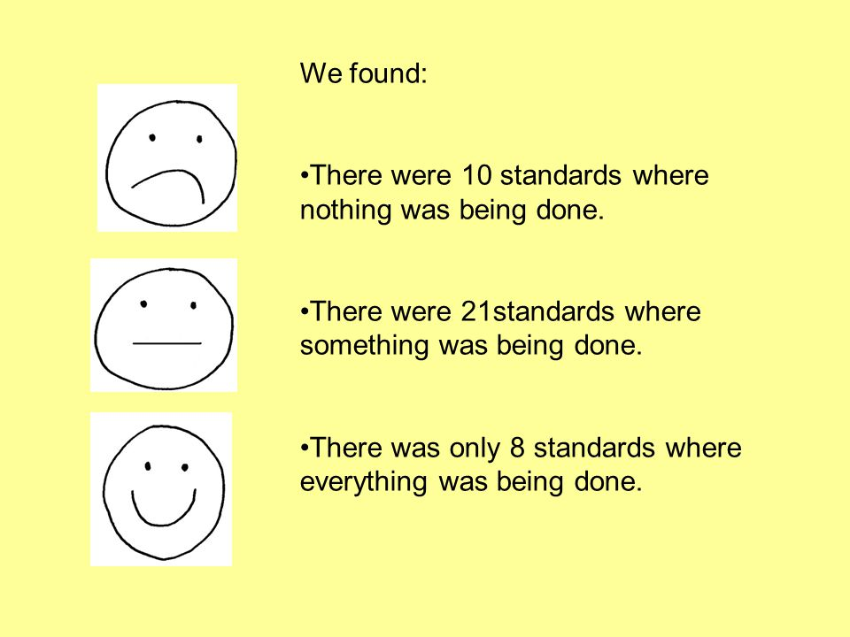 We found: There were 10 standards where nothing was being done. There were 21standards where something was being done.