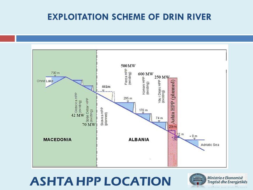 EXPLOITATION SCHEME OF DRIN RIVER