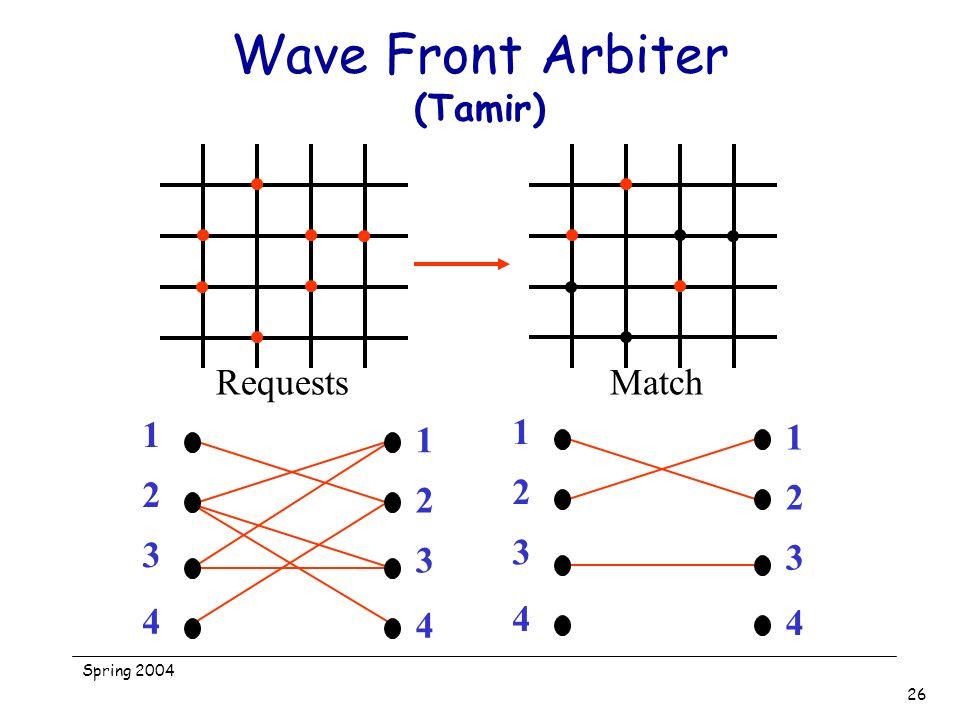 Wave Front Arbiter (Tamir)