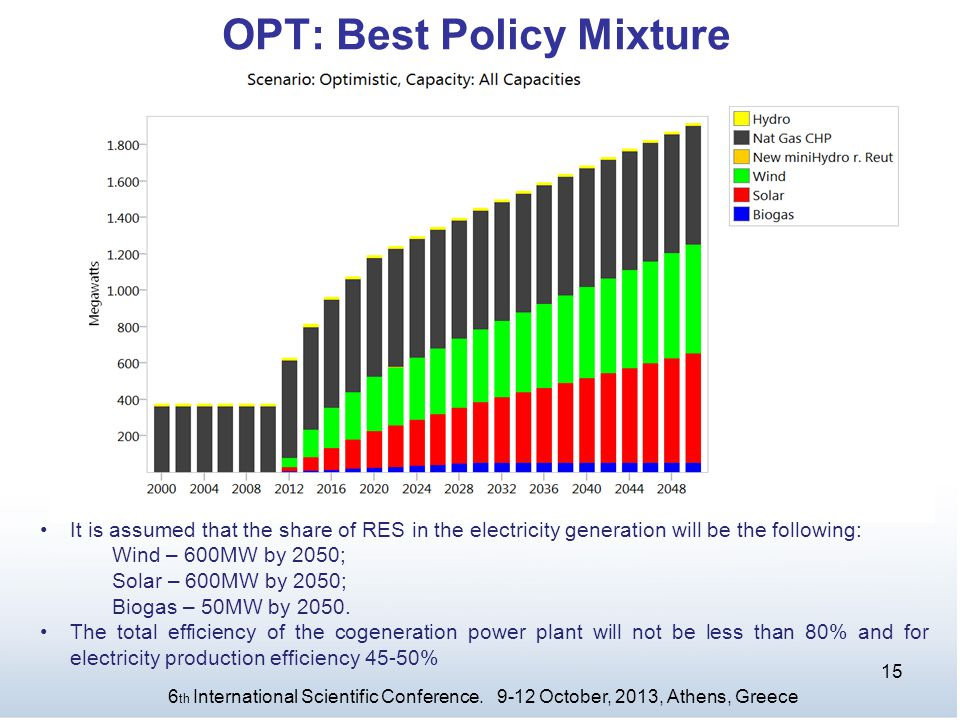 OPT: Best Policy Mixture