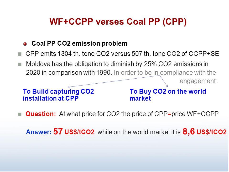 WF+CCPP verses Coal PP (CPP)