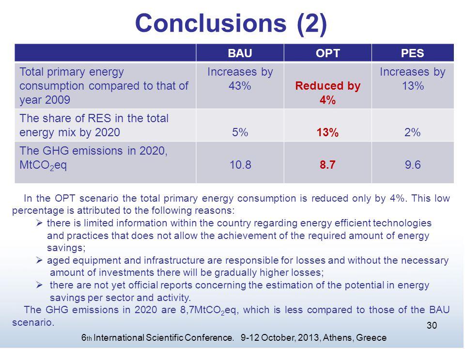 Conclusions (2) BAU OPT PES