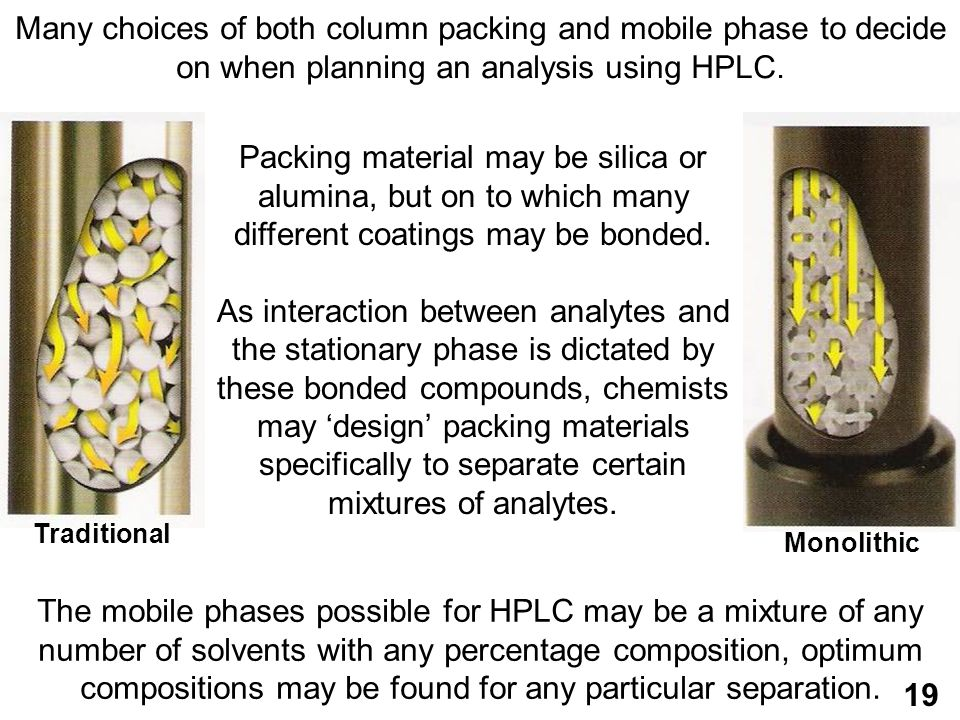 Many choices of both column packing and mobile phase to decide on when planning an analysis using HPLC.