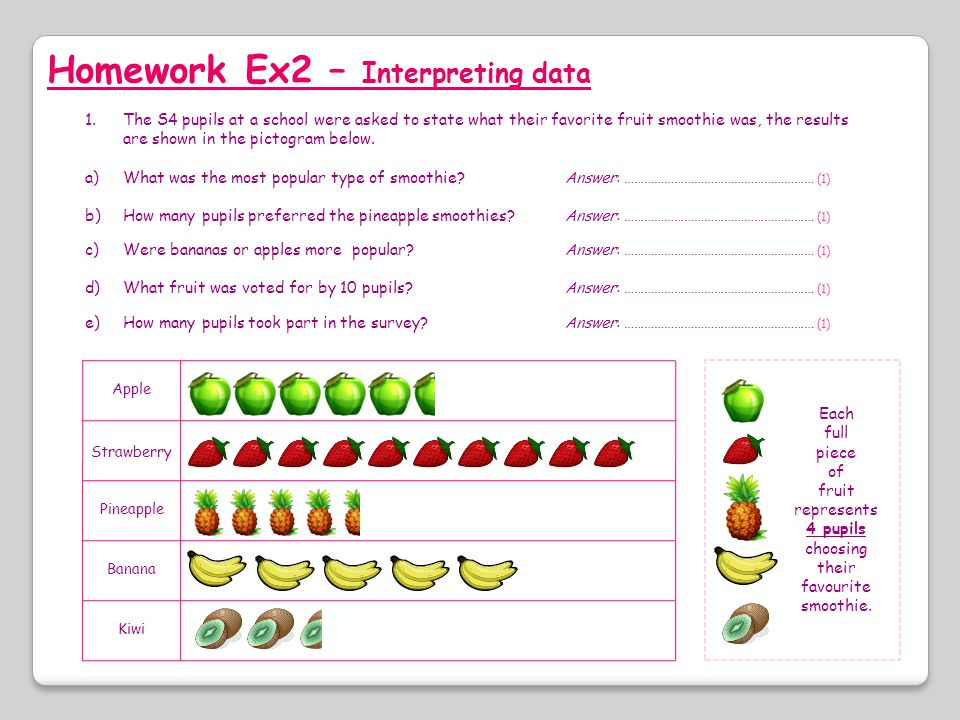 Homework Ex2 – Interpreting data