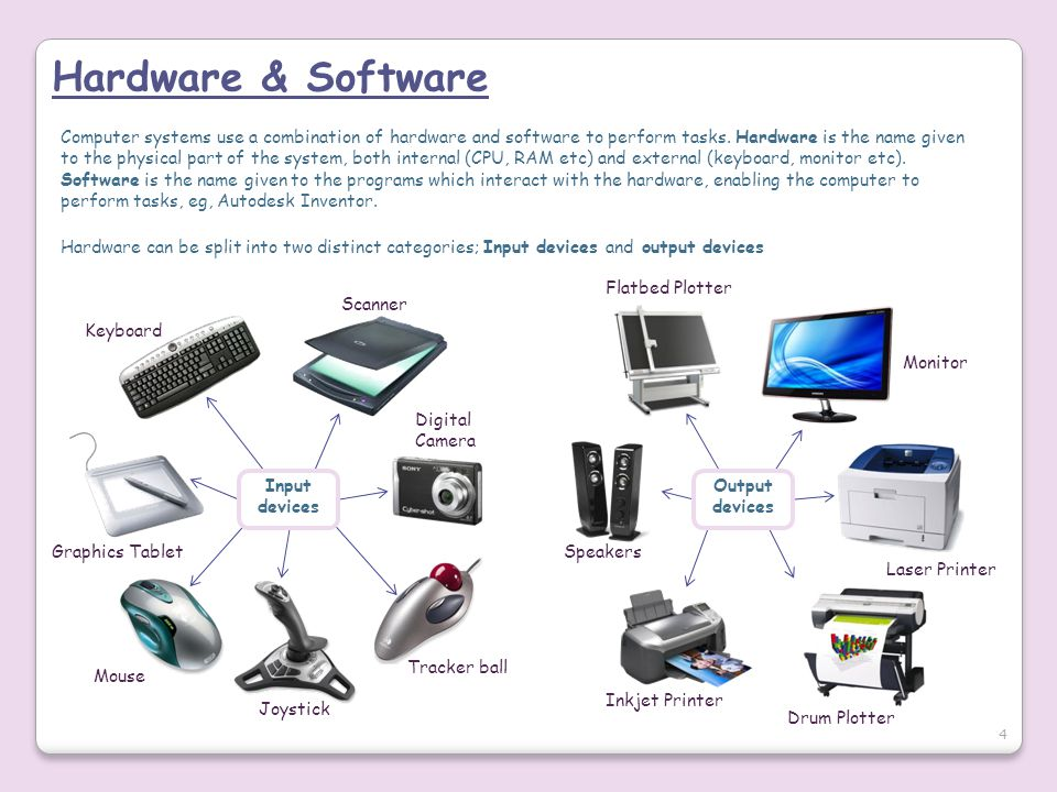 evolution of computer output devices Introduction to computer information systems/input and output computer speakers output devices connected to computers that provide audio output.