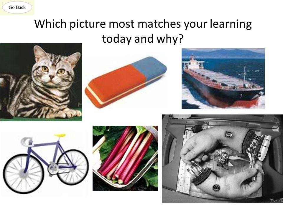 Which picture most matches your learning today and why