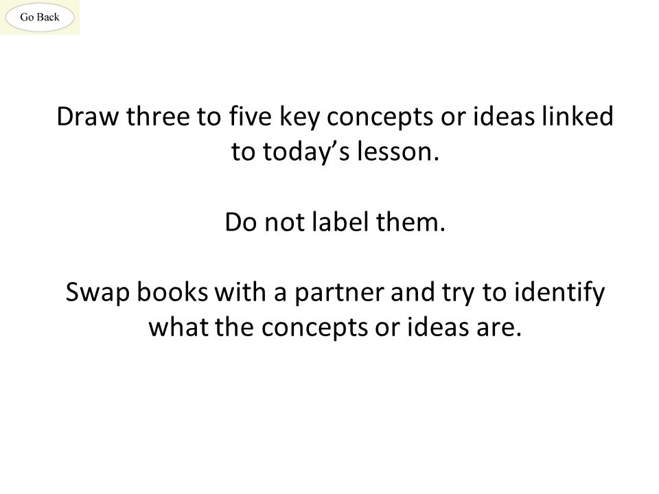 Draw three to five key concepts or ideas linked to today's lesson