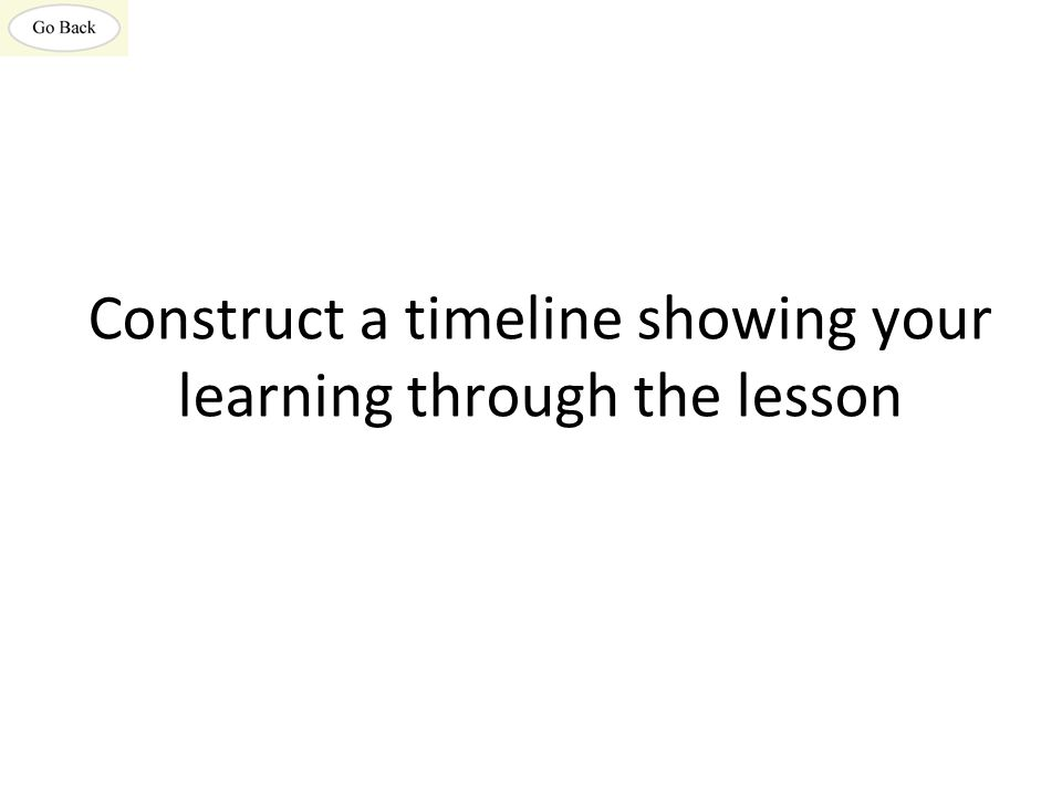 Construct a timeline showing your learning through the lesson