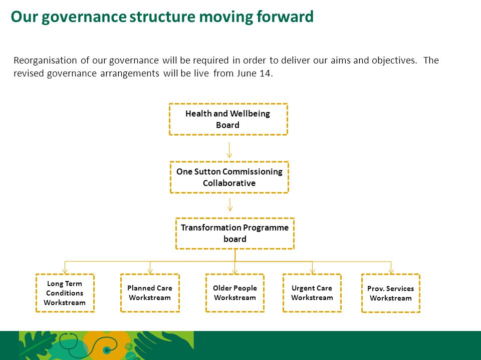 Our governance structure moving forward