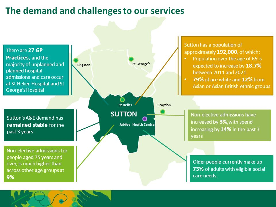 The demand and challenges to our services
