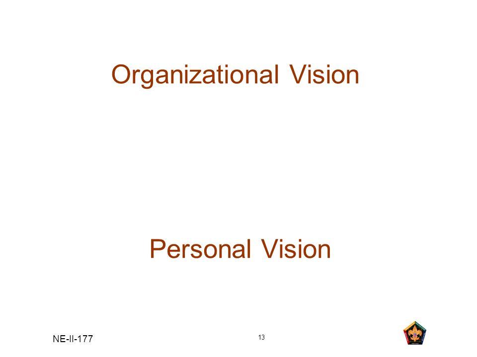 Organizational Vision Personal Vision