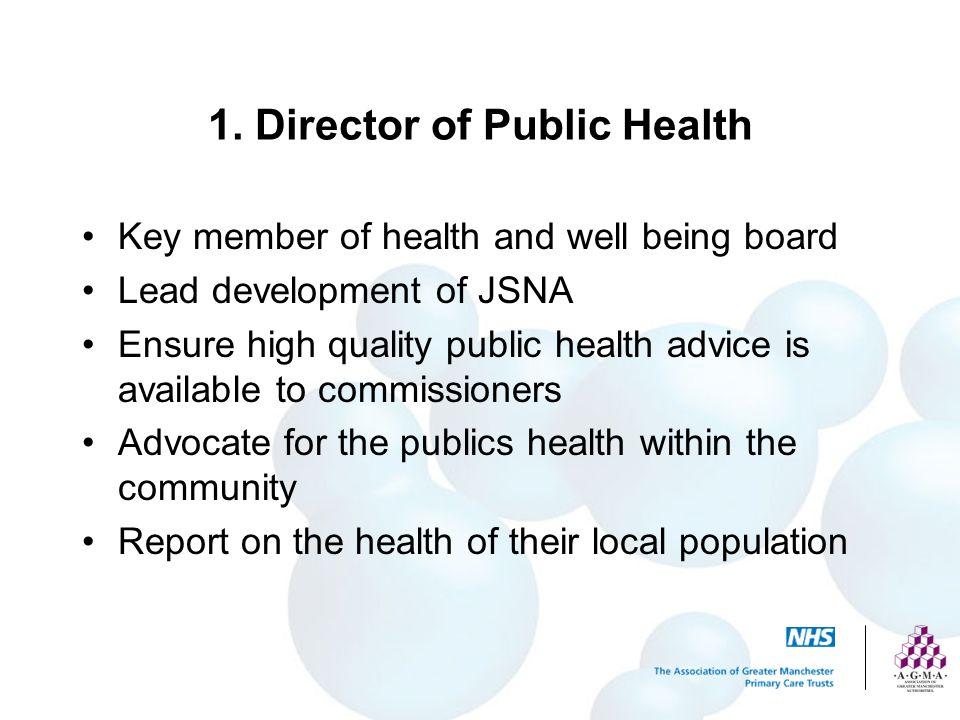 1. Director of Public Health