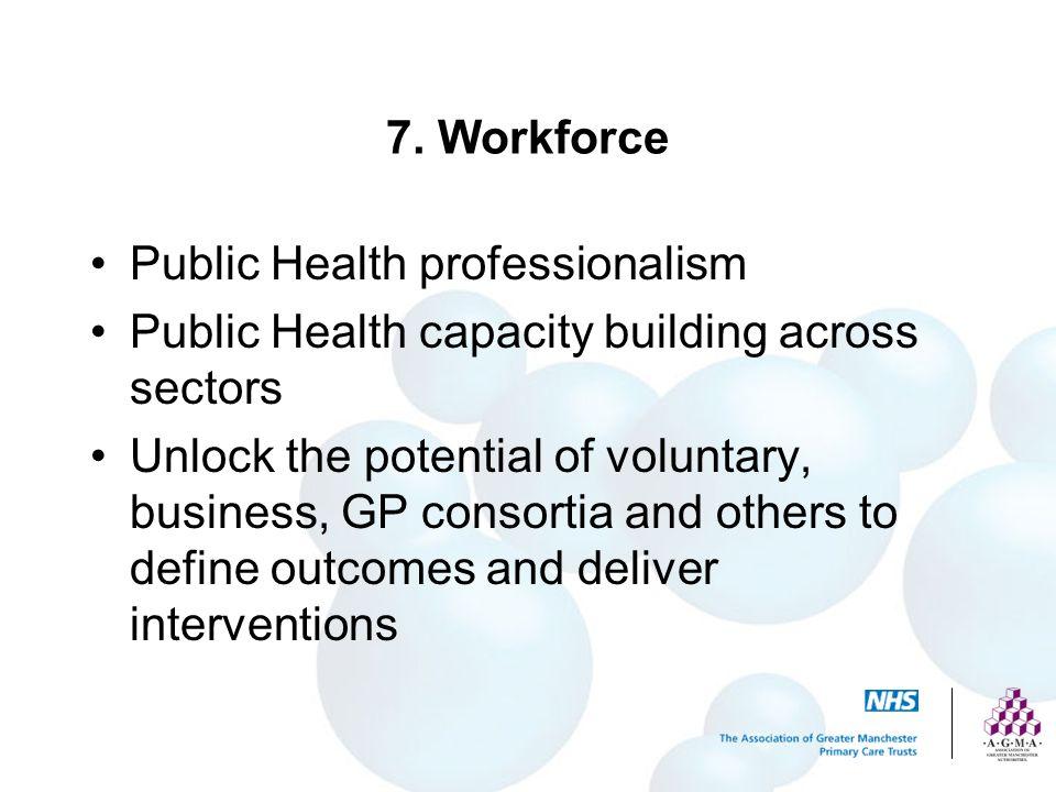 7. Workforce Public Health professionalism. Public Health capacity building across sectors.