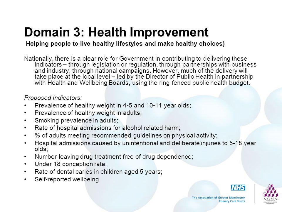 Domain 3: Health Improvement