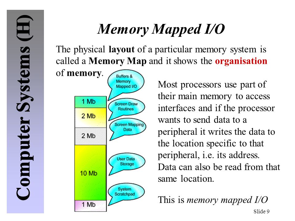 Memory Mapped I/O The physical layout of a particular memory system is called a Memory Map and it shows the organisation of memory.