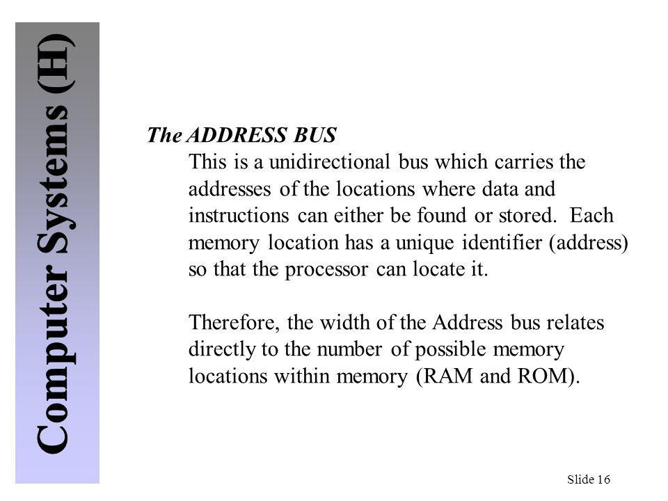 The ADDRESS BUS