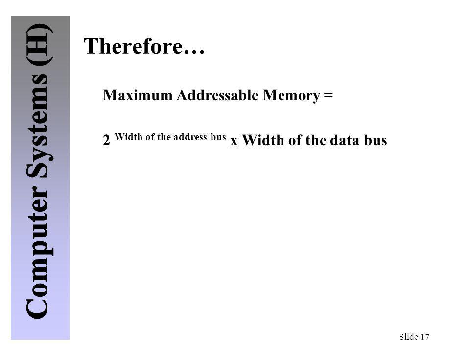Therefore… Maximum Addressable Memory =