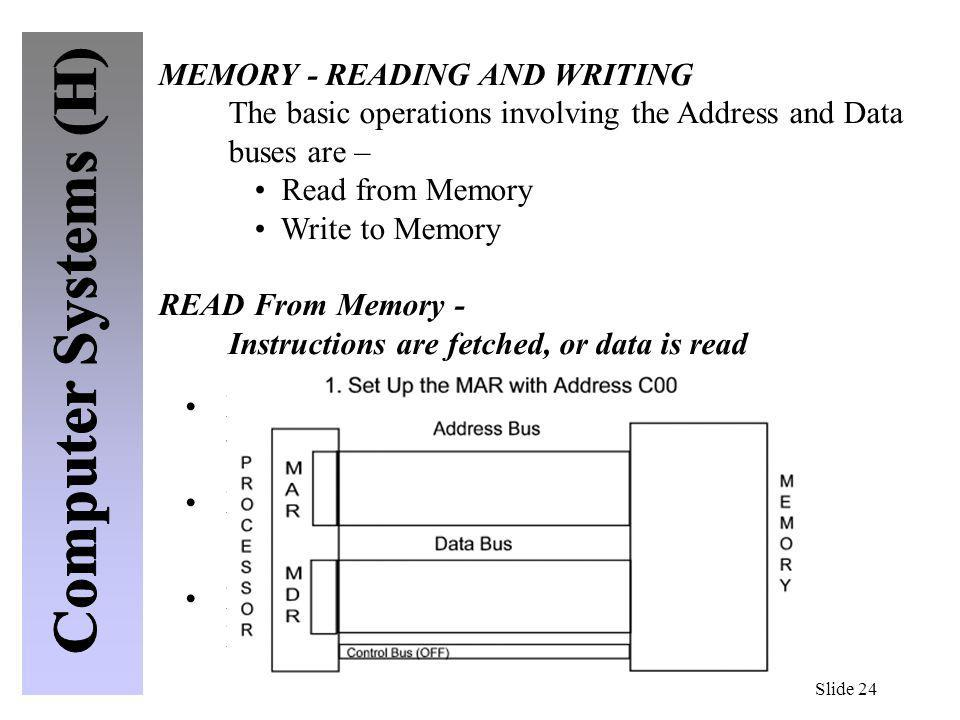 MEMORY - READING AND WRITING