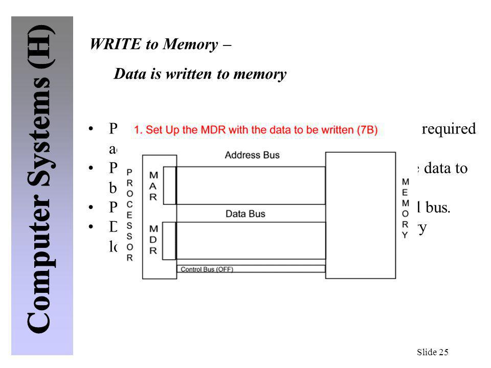 WRITE to Memory – Data is written to memory. Processor (CPU) sets up Address lines with the required address (location)