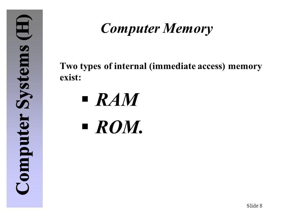 RAM ROM. Computer Memory