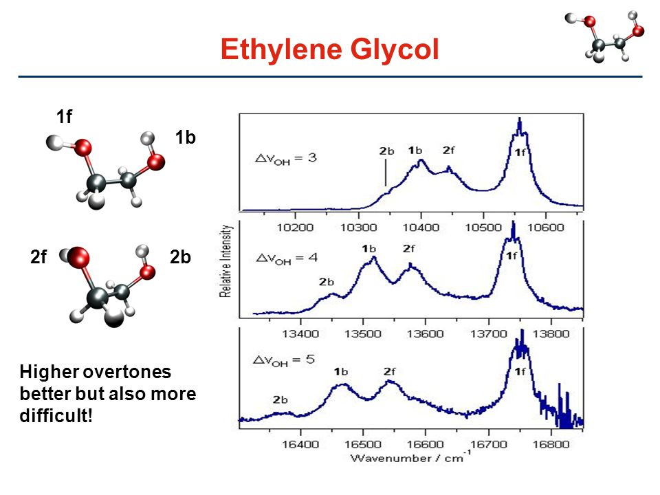 Ethylene Glycol 1f 1b 2f 2b Higher overtones better but also more difficult!
