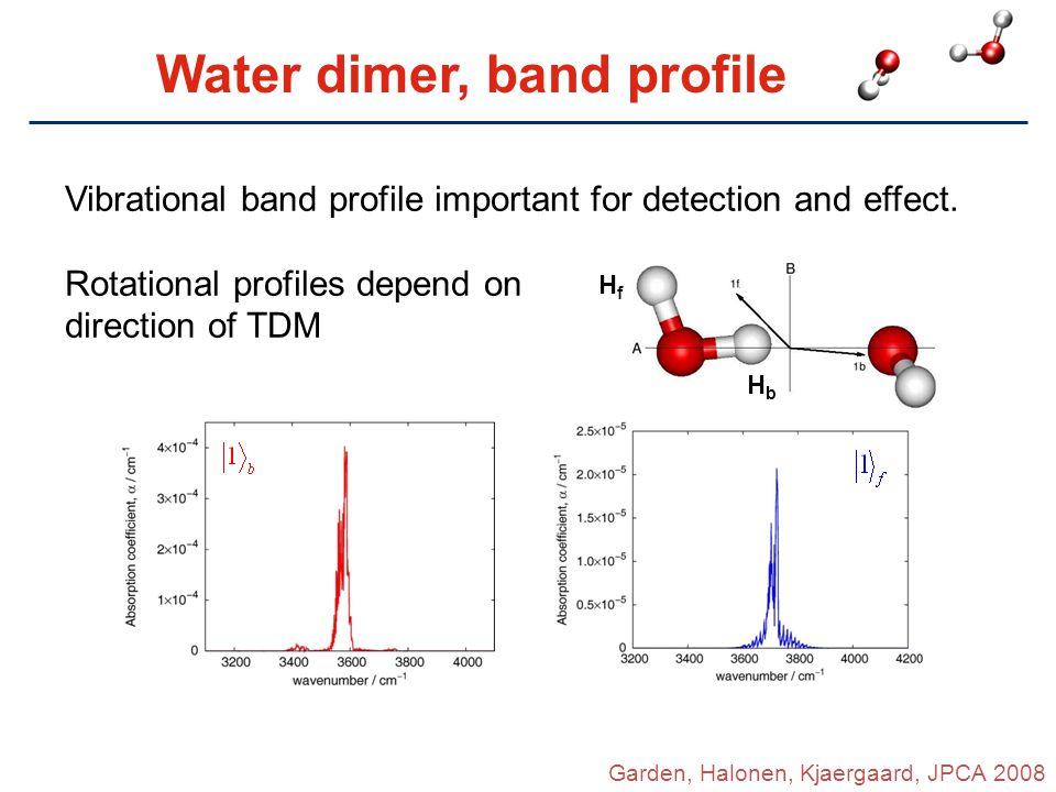 Water dimer, band profile