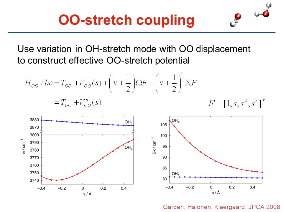 OO-stretch coupling Use variation in OH-stretch mode with OO displacement to construct effective OO-stretch potential.