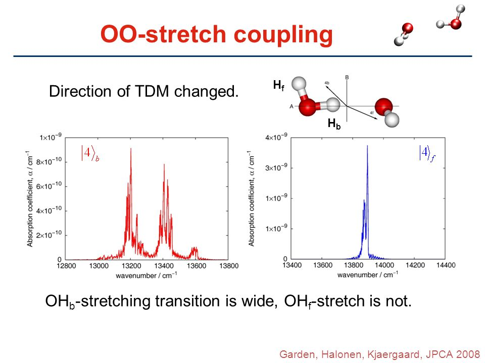 OO-stretch coupling Direction of TDM changed.