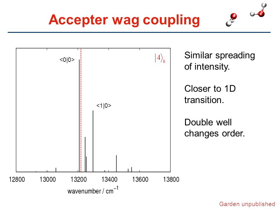 Accepter wag coupling Similar spreading of intensity.