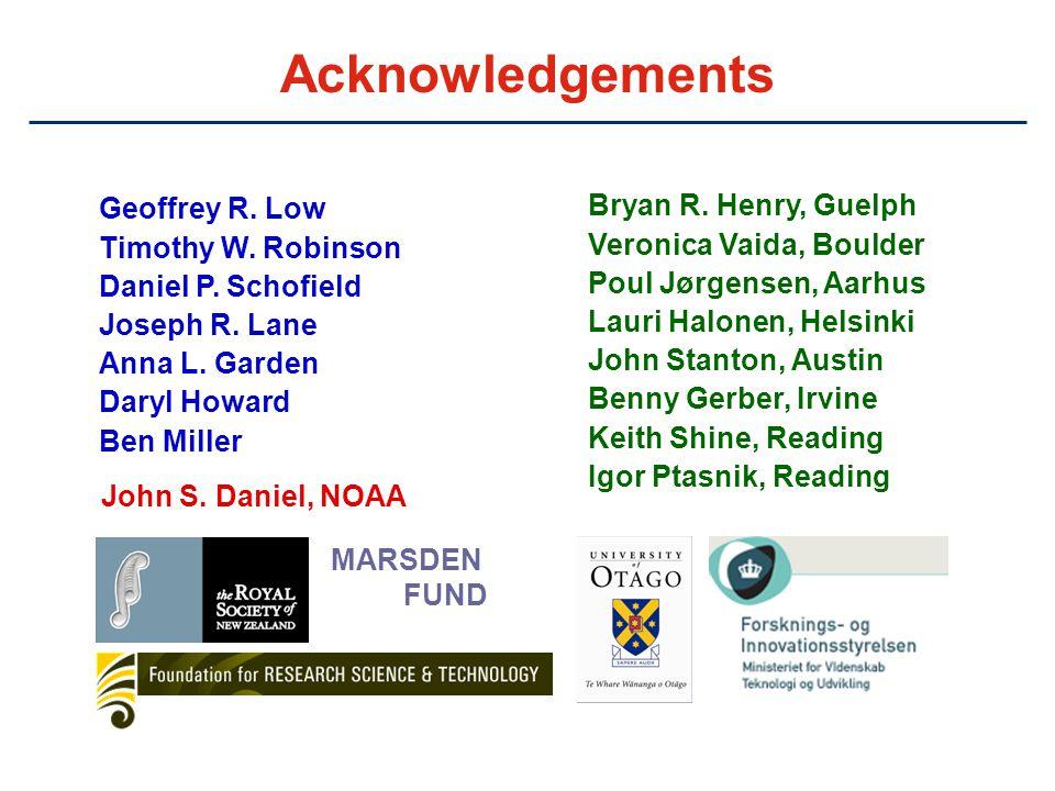 Acknowledgements Bryan R. Henry, Guelph Geoffrey R. Low