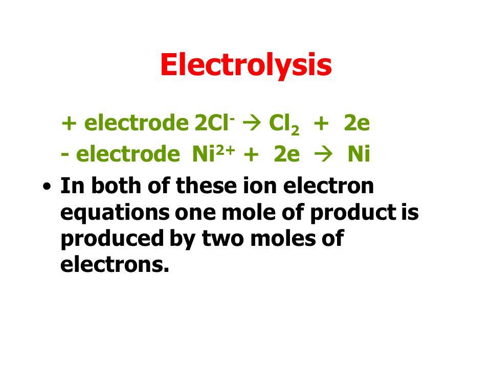 Electrolysis + electrode 2Cl-  Cl2 + 2e - electrode Ni2+ + 2e  Ni