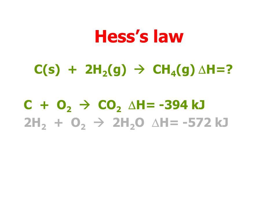 Hess's law C(s) + 2H2(g)  CH4(g) DH= C + O2  CO2 DH= -394 kJ