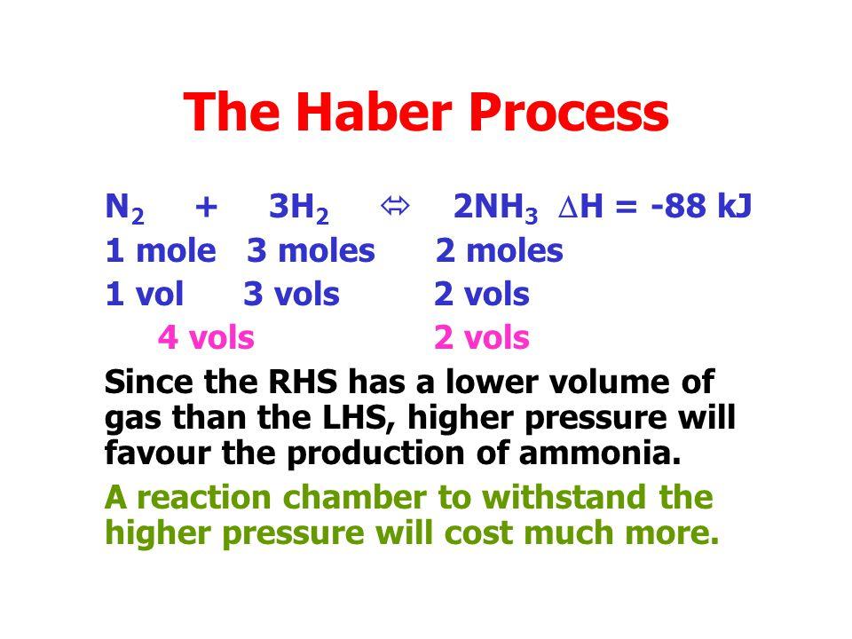 The Haber Process N2 + 3H2  2NH3 DH = -88 kJ 1 mole 3 moles 2 moles