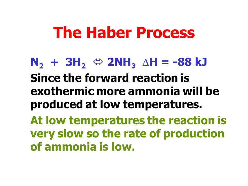 The Haber Process N2 + 3H2  2NH3 DH = -88 kJ