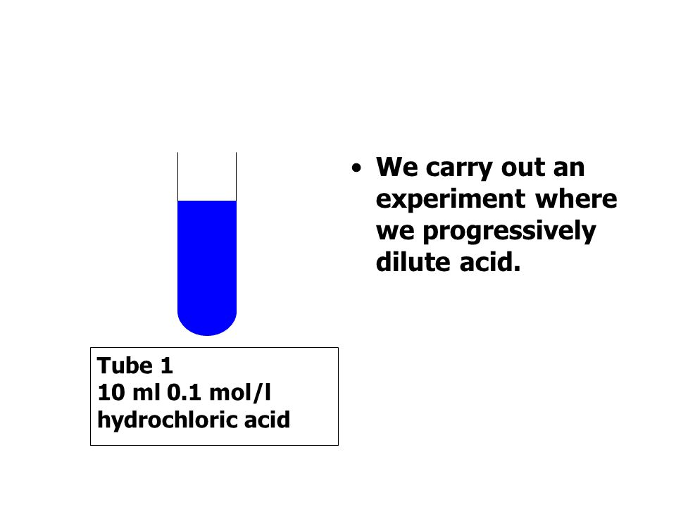 We carry out an experiment where we progressively dilute acid.