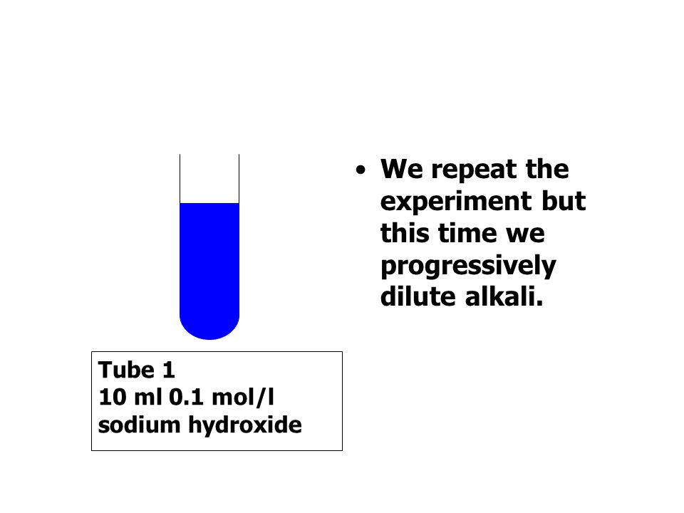 We repeat the experiment but this time we progressively dilute alkali.