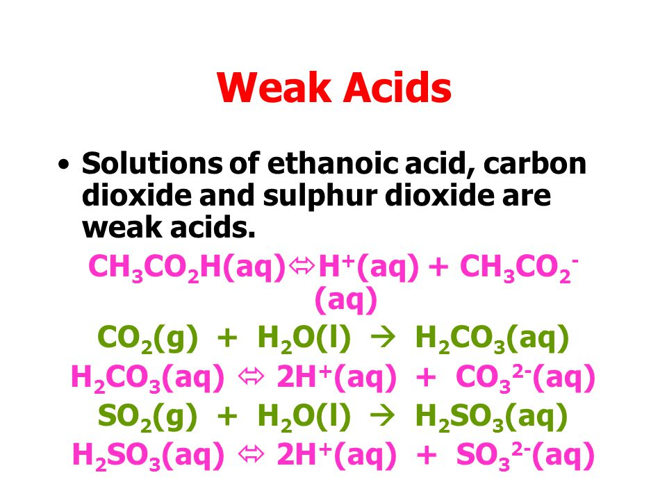 Weak Acids Solutions of ethanoic acid, carbon dioxide and sulphur dioxide are weak acids. CH3CO2H(aq)H+(aq) + CH3CO2-(aq)