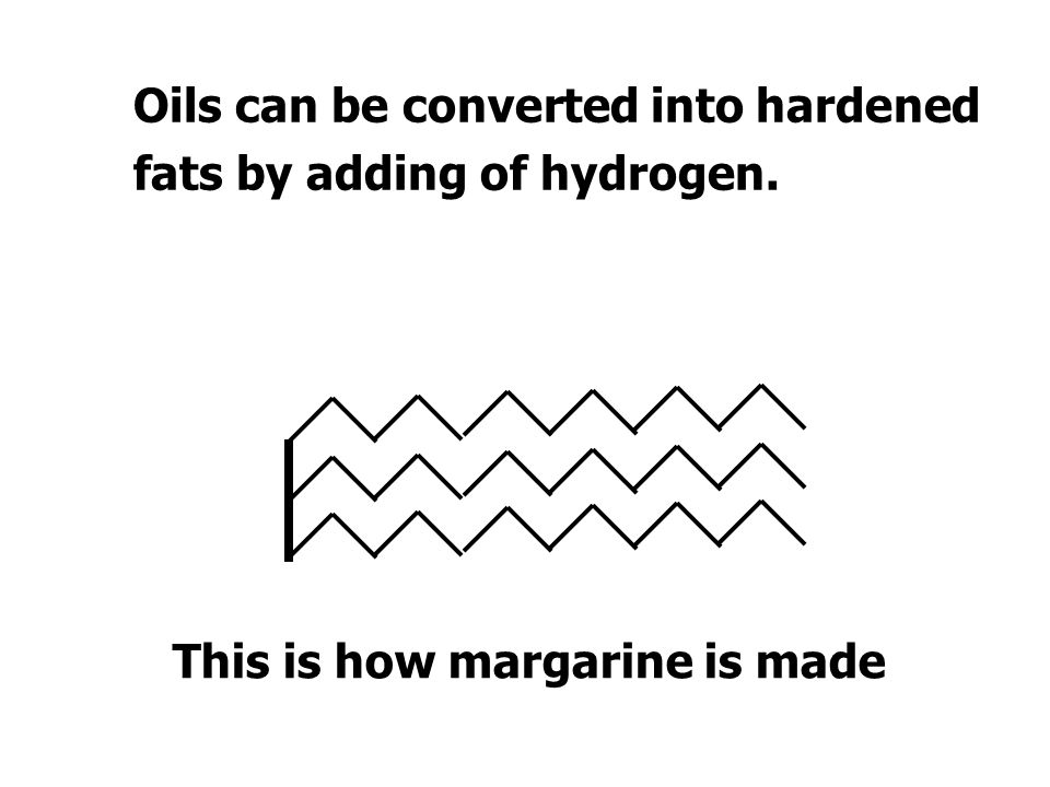 Oils can be converted into hardened