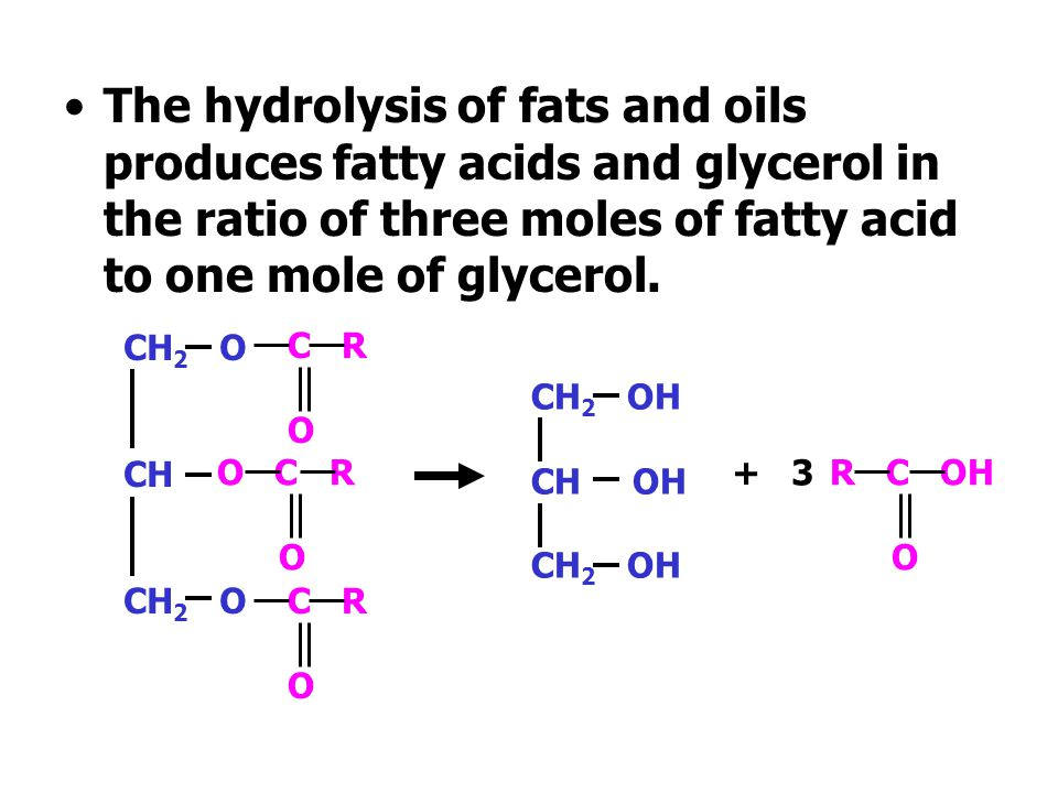 The hydrolysis of fats and oils produces fatty acids and glycerol in the ratio of three moles of fatty acid to one mole of glycerol.