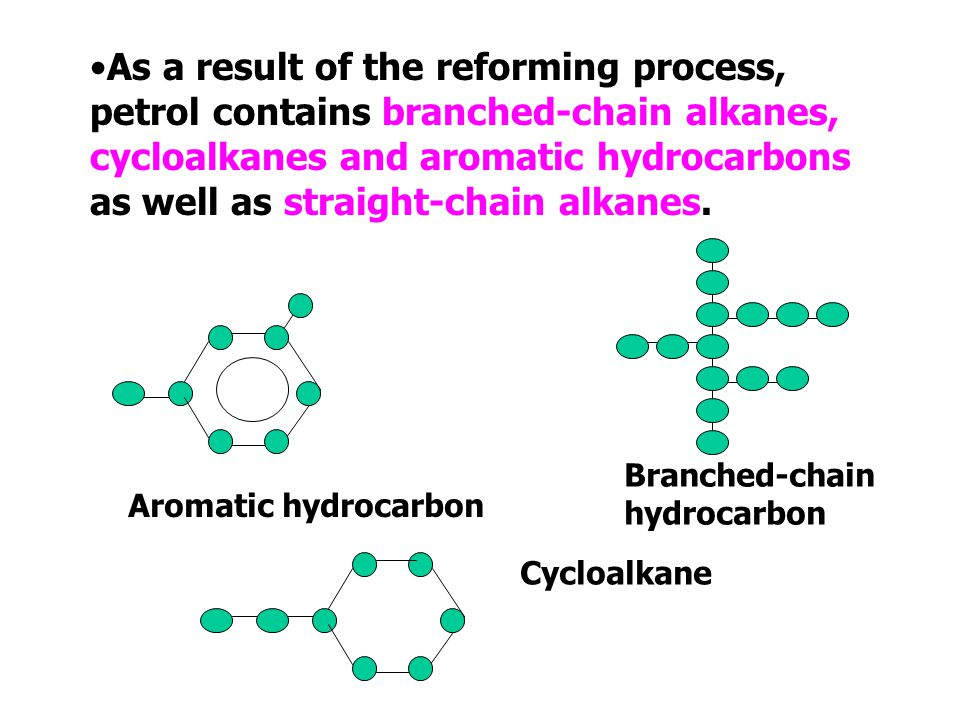 As a result of the reforming process, petrol contains branched-chain alkanes, cycloalkanes and aromatic hydrocarbons as well as straight-chain alkanes.
