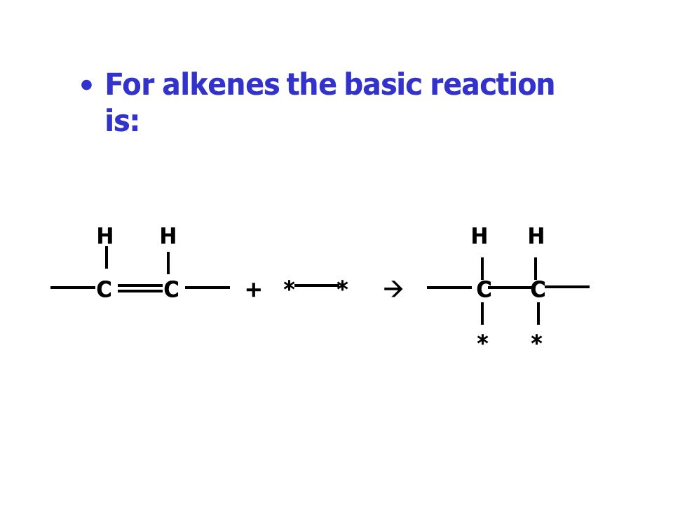 For alkenes the basic reaction is: