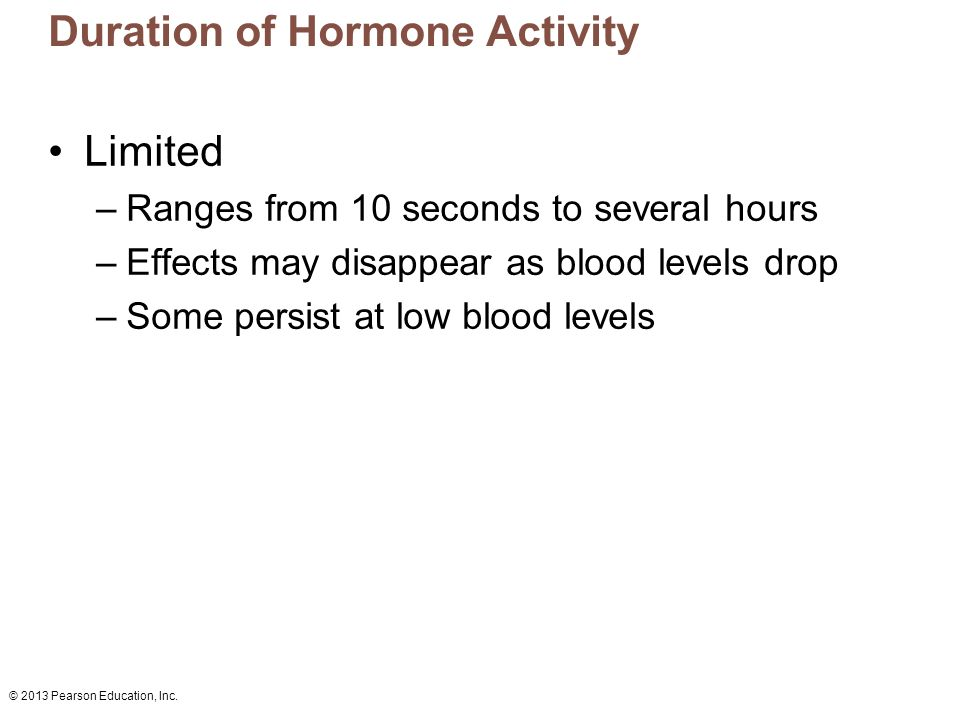 Duration of Hormone Activity