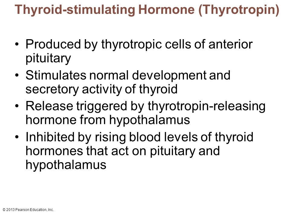 Thyroid-stimulating Hormone (Thyrotropin)