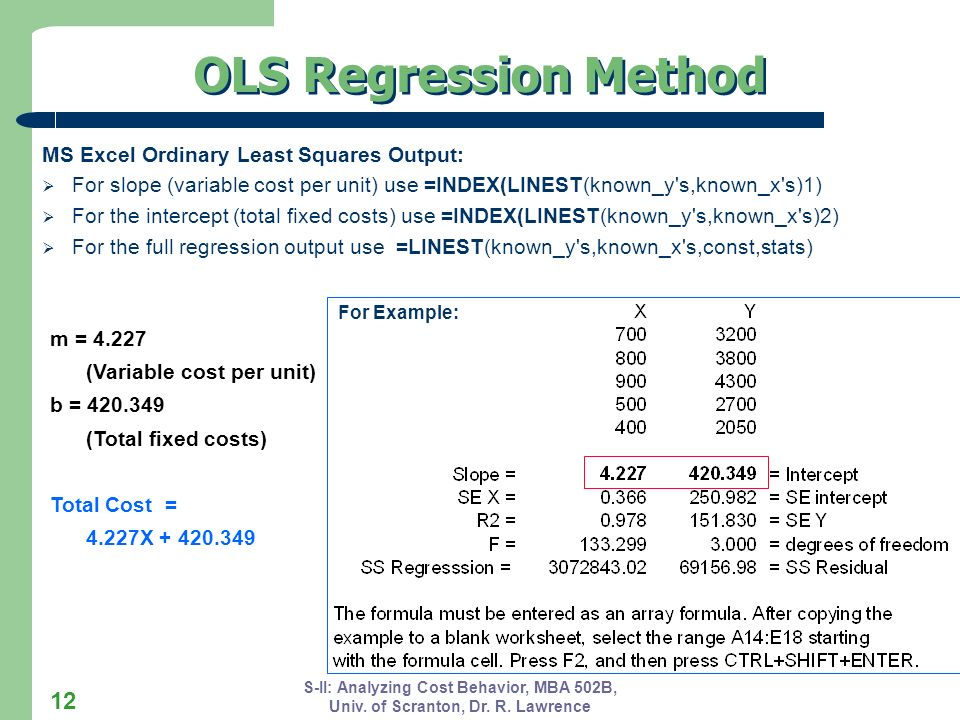 OLS Regression Method MS Excel Ordinary Least Squares Output: